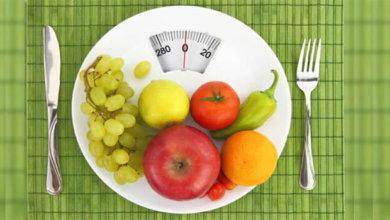Photo of 用於節食的最佳iPhone和iPad應用程式