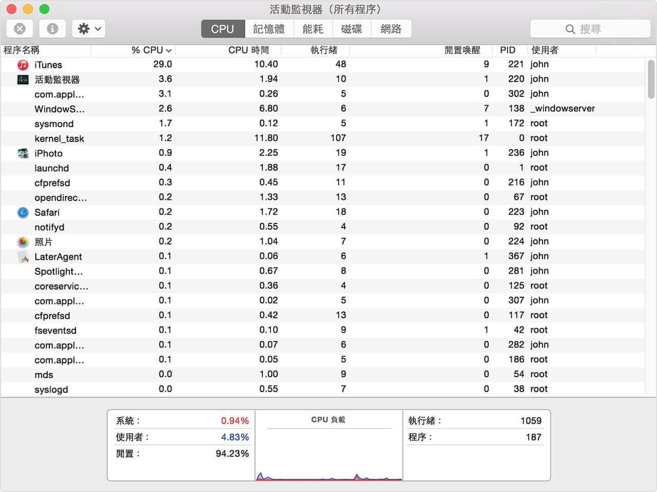Mac活動監視器